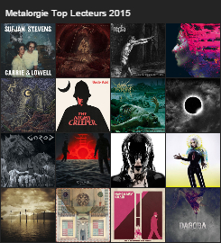 Dossier : Top 2015 des lecteurs, bilan de l'année écoulée